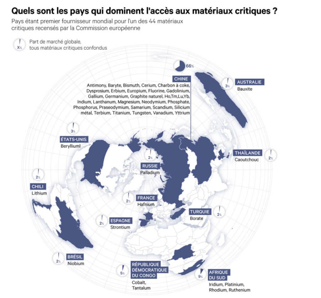 5 exemples datavisualisation médias français