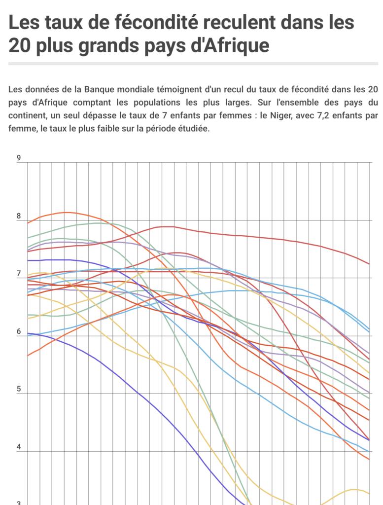 Paris Match Dataviz