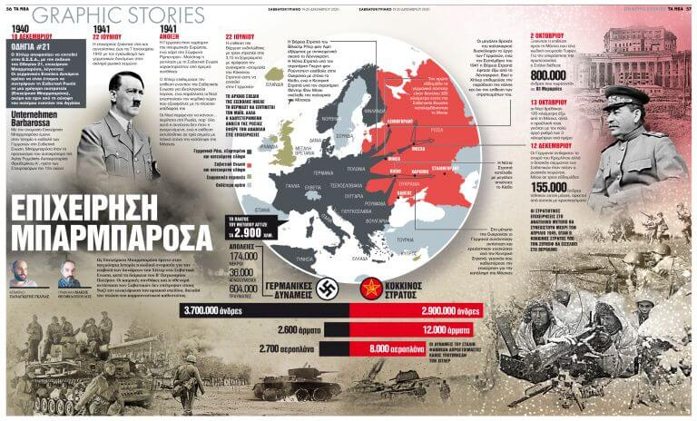 Datavisualisation en Europe : Grèce
