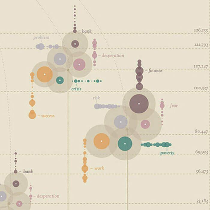 Datavisualisation en Europe : Italie