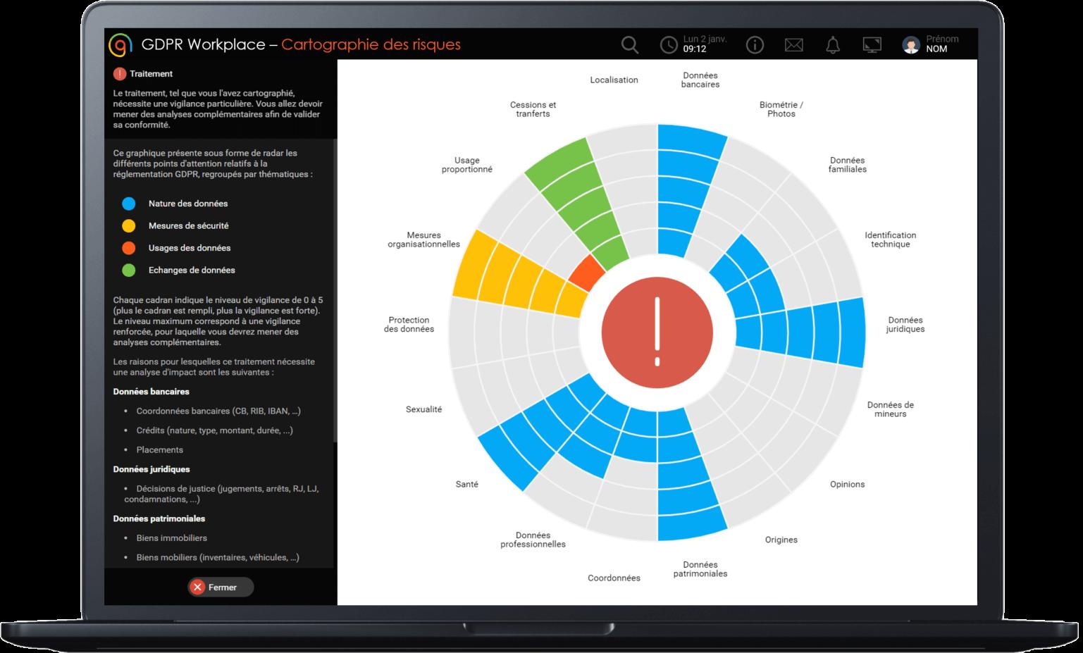 Logiciel RGPD - Cartographie des risques et actions